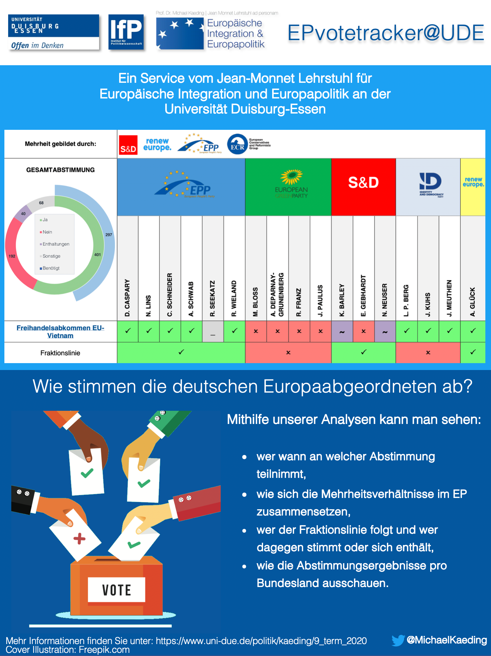 Factsheet Epvotetrackerl