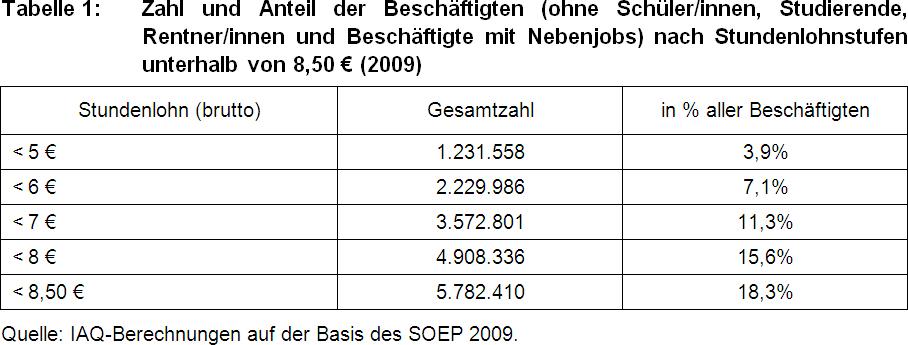 Klärwerk.info - Tägliche Meldungen 2011-2