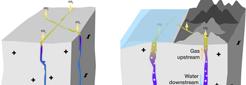 Wo das Leben begann: in den tiefreichenden tektonischen Störungszonen mit Kontakt zum Erdmantel (Grafik: G. Berberich 2012)