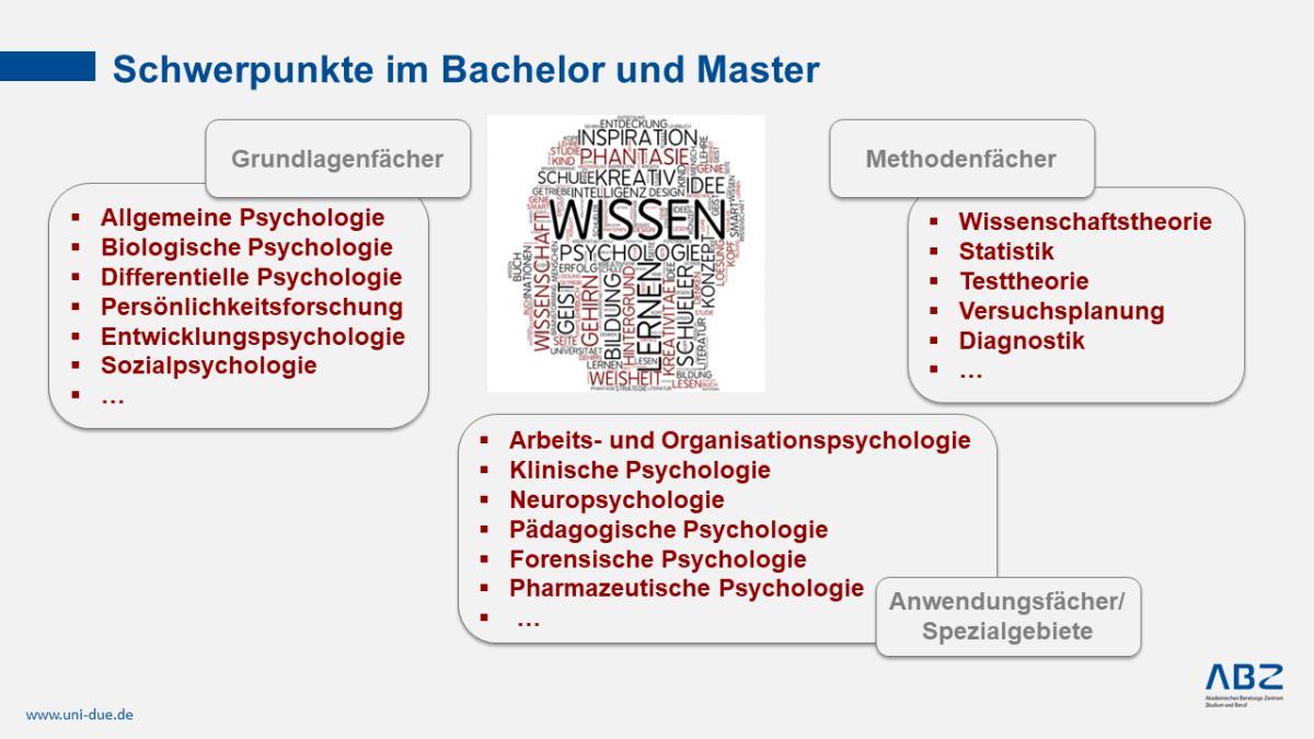 Studiengang Psychologie