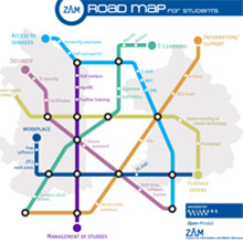Road map for students