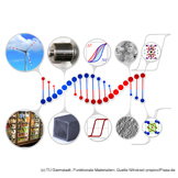 New magnets for the transformation of energy technologies