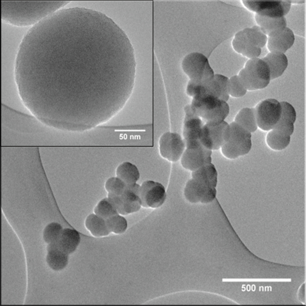 Better Anode Material for Lithium Ion Batteries